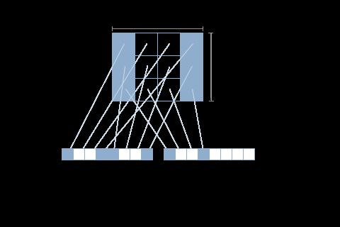 Bitmap Layout